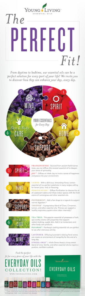 young living, essential oils, oils, young living oils